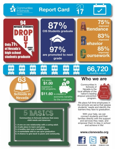 Report card One SHeet